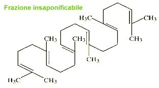 Formula insaponificabile